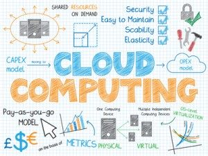 cloud server hosting india