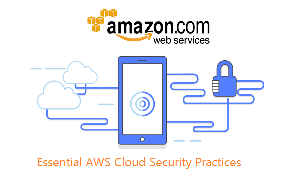 AWS Cloud Security Practices
