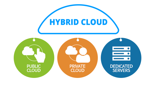 Hybrid-Cloud-Solutions-i2k2