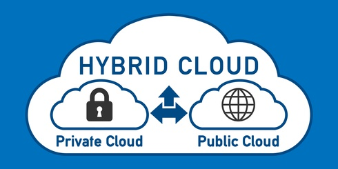 Hybrid Cloud and its Advantages