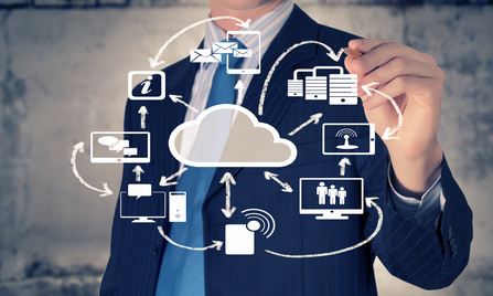 What Is Cloud Enablement
