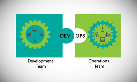 Business Benefits of DevOps