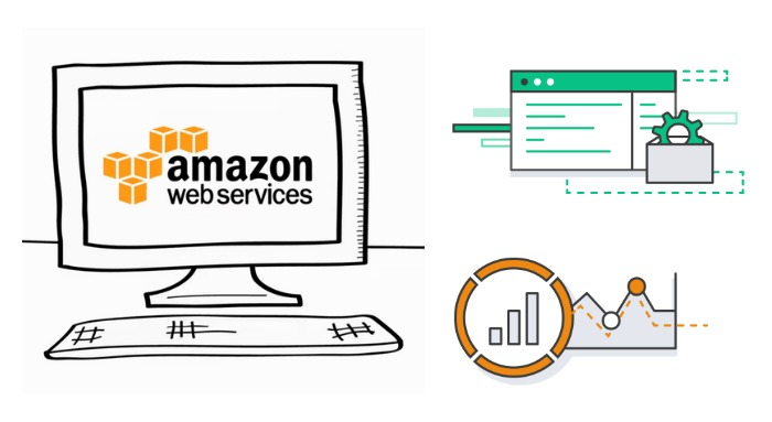 Benefits of AWS