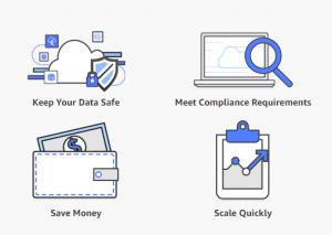 AWS Data Security Tips