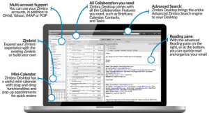 Significant features of Zimbra Mail Server