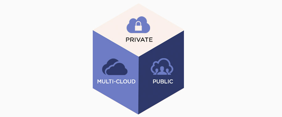 Private Cloud Solutions