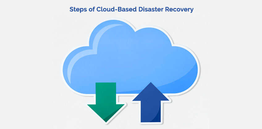 Cloud-Based Disaster Recovery Steps