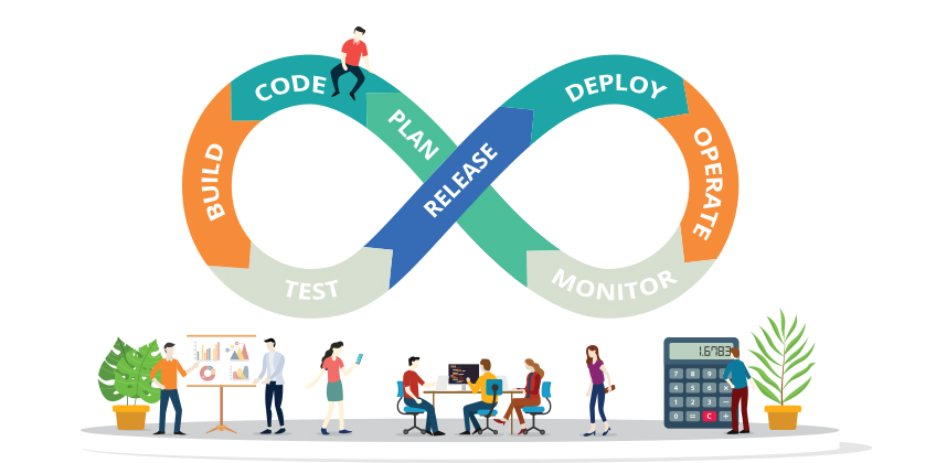 To Understand How DevOps is Crucial for the Growth of Your Business